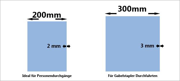 PVC Streifenvorhang 200x2mm 300x3mm 400x4mm